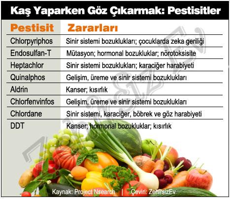 pestisit02